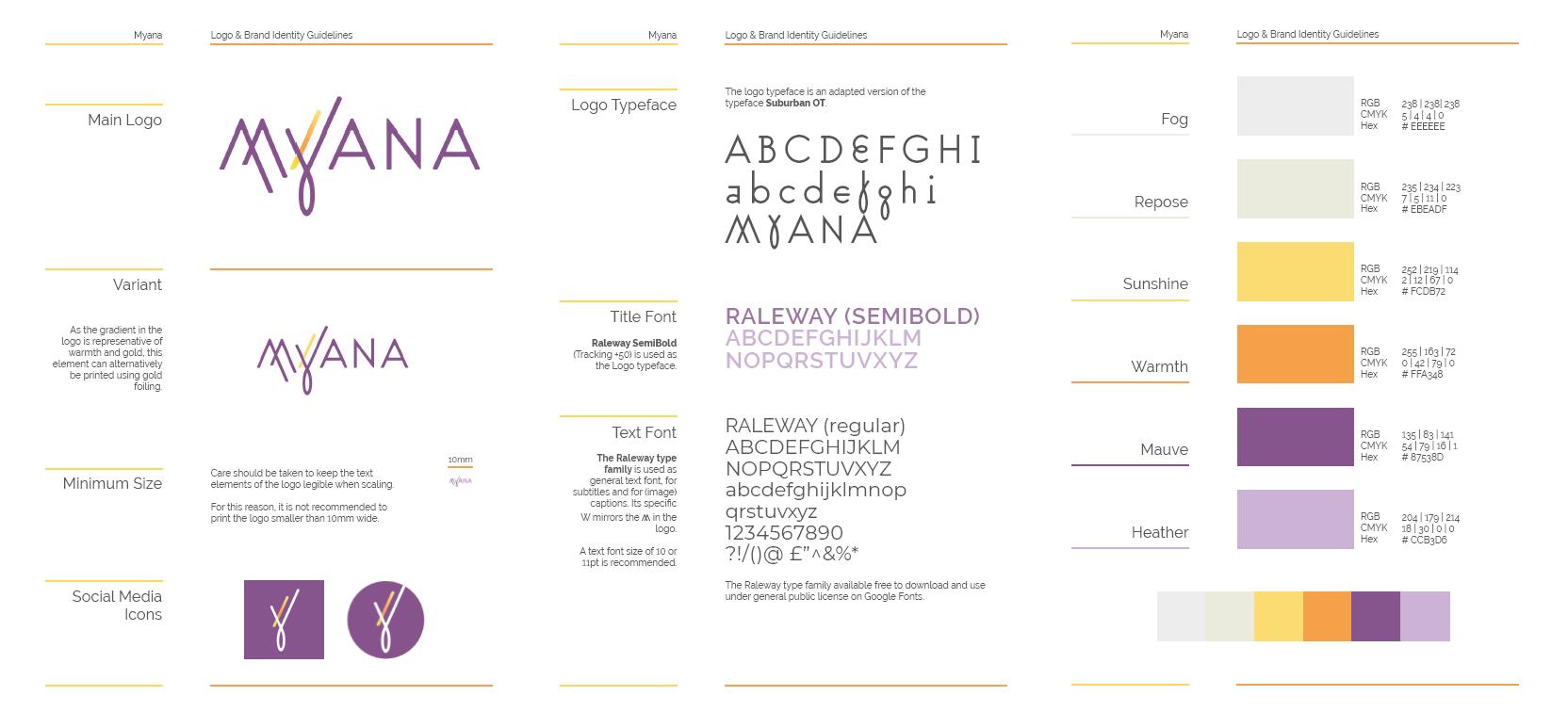 Apricity Studio Branding: New cosmetics brand Myana Naturals logo guidelines